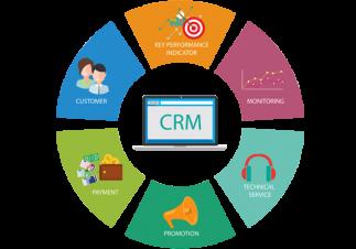 Sales CRM Development