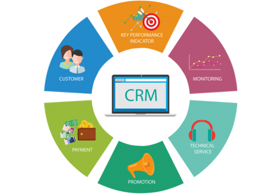 Sales CRM Development in Delhi